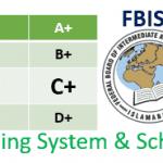 FBISE Grading Scheme