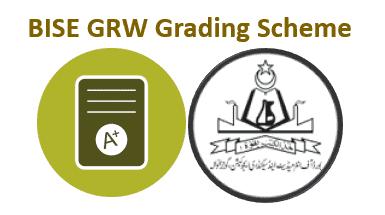 BISE GRW Grading System